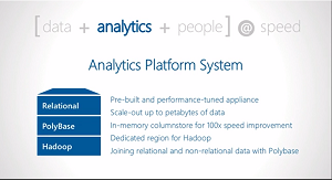 The new Analytics Platform System