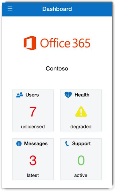 Office 365 Admin App Interface. Source: Microsoft Office Blog.