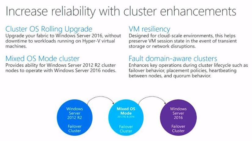 Microsoft Makes the Case for Windows Server 2016
