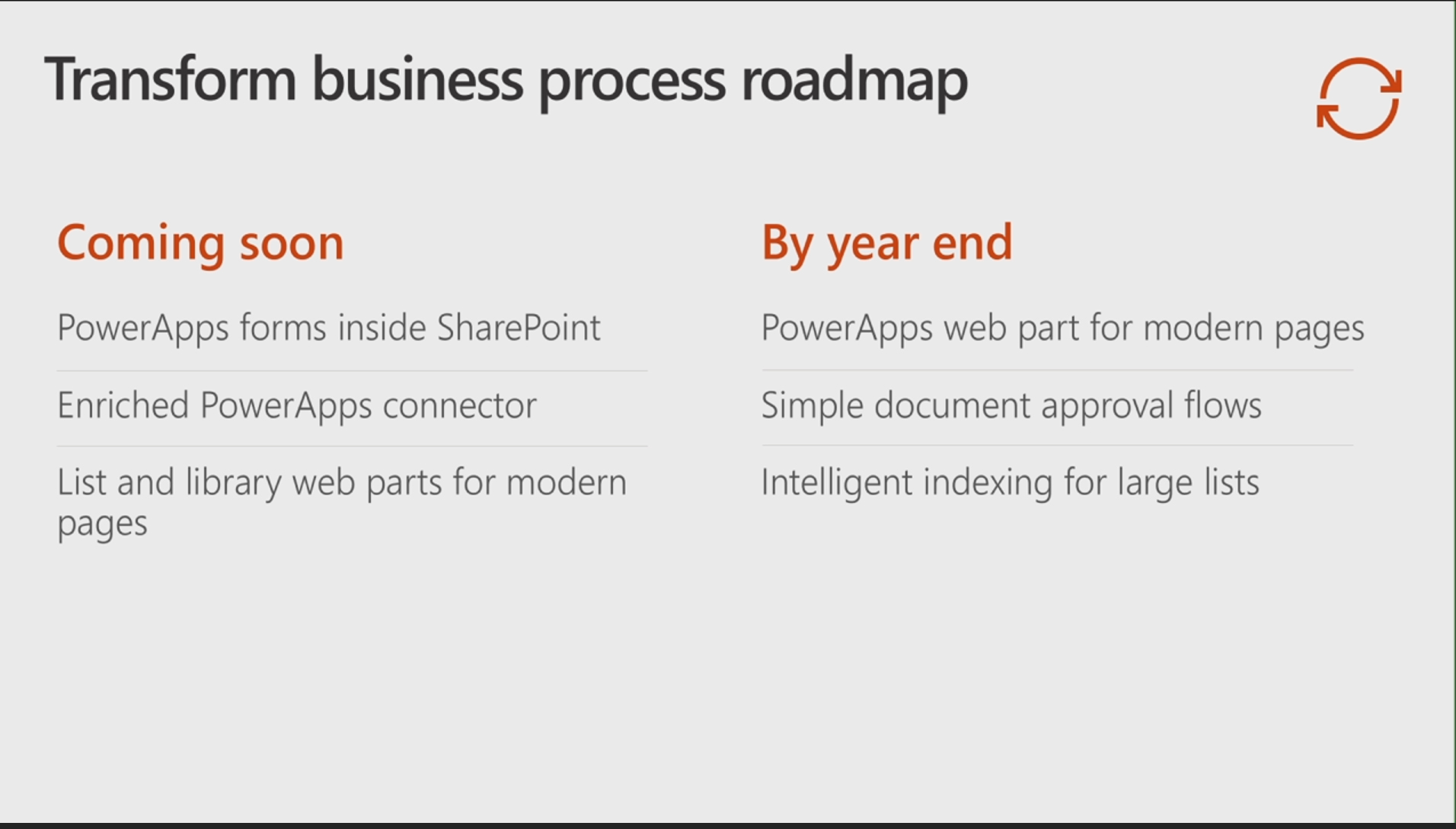 sharepoint virtual summit unveils 2017 roadmap plans redmondmag com