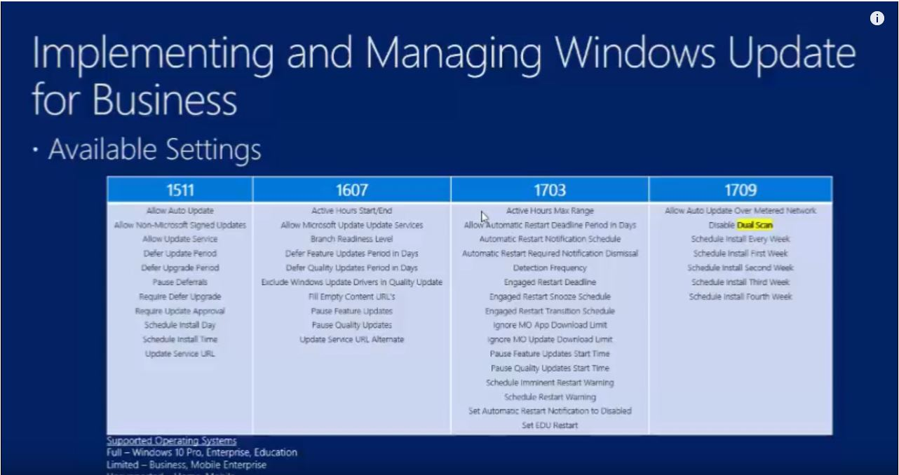 Microsoft Describes Windows Update for Business Limitations and Dual