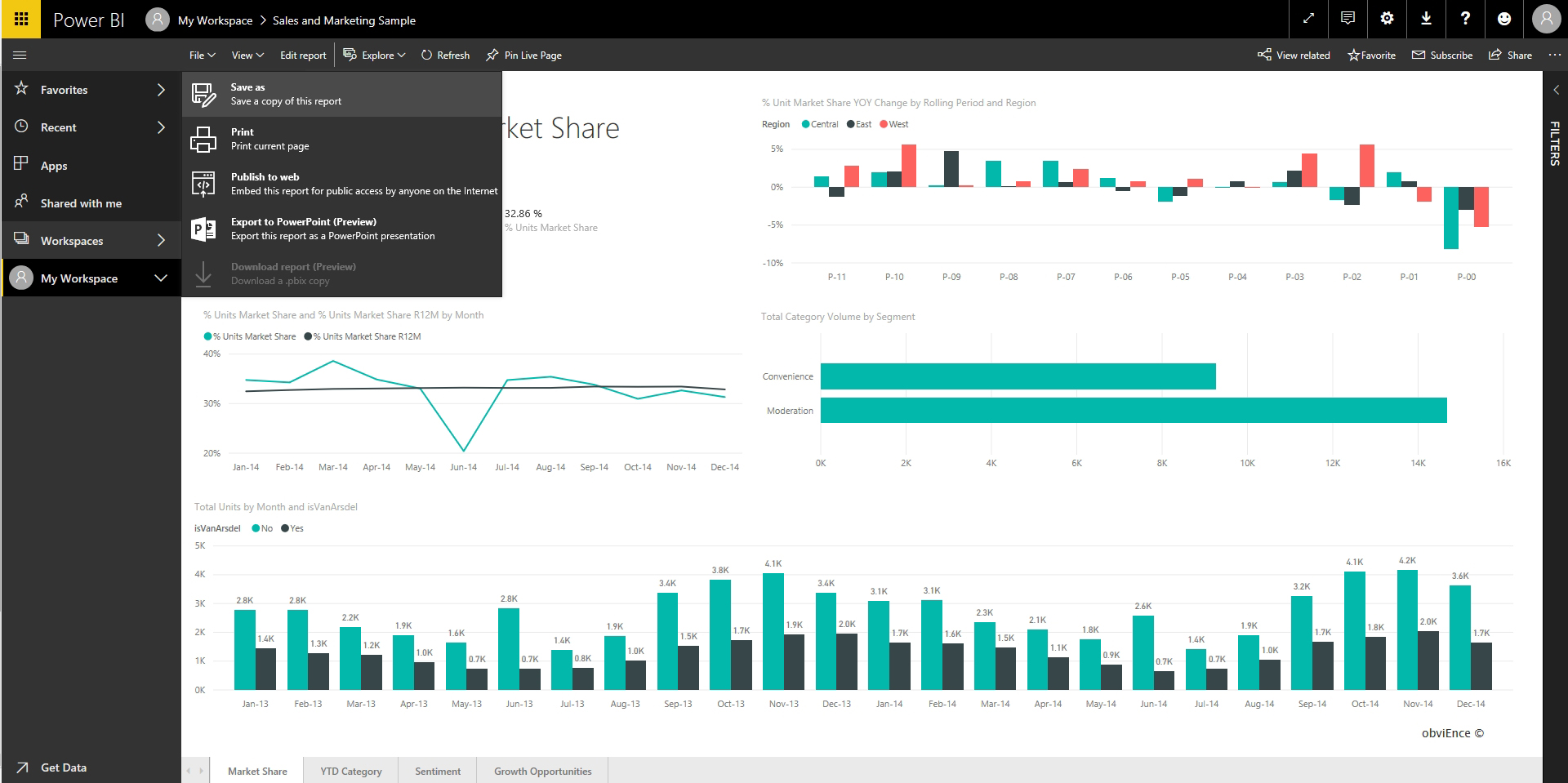 Making Power BI Reports Available in SharePoint Online -- Redmondmag com