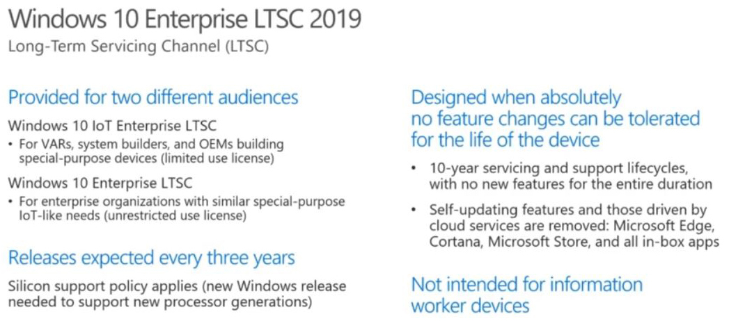 Microsoft Explains Windows 10 Version 1809 Servicing for IT Pros
